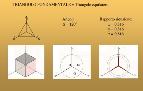 Quasimodonline for Come disegnare le planimetrie online